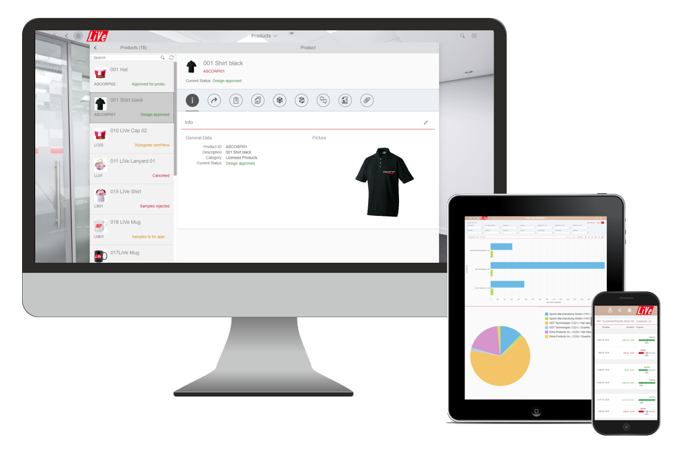 LiVe is the rights and licenses management cloud solution